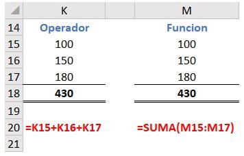 Operadores de Excel