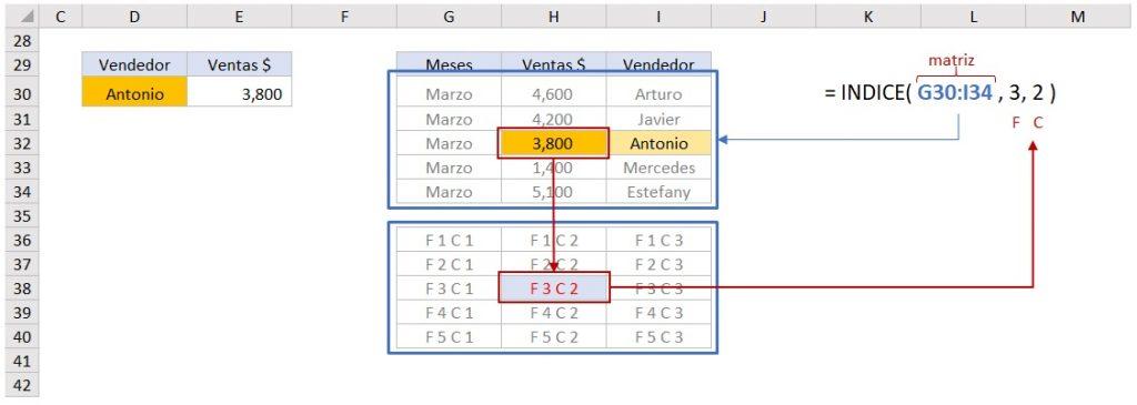 fucnion INDICE detalles
