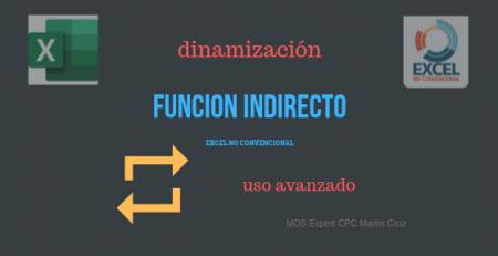 funcion INDIRECTO
